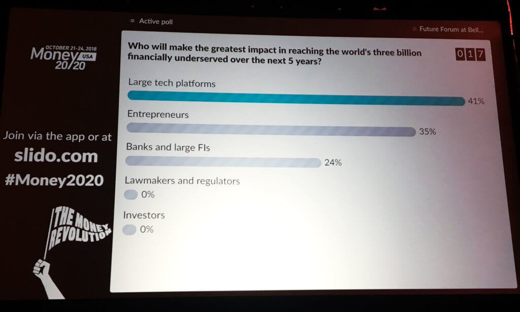 Poll: Who will make the greatest impact in reaching the world's three billion financially underserved over the next 5 years?
