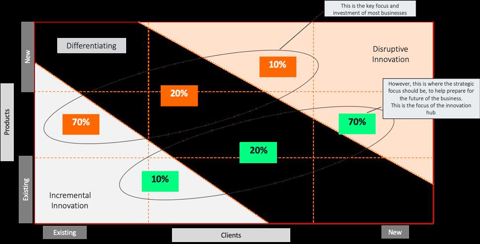 Alchemy of Growth chart